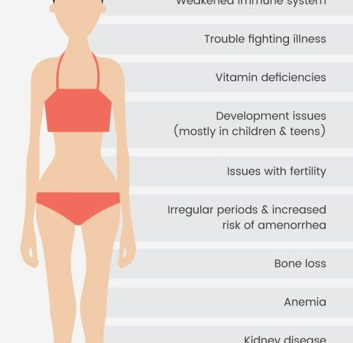 Difficulty Gaining Weight and What to Do About It