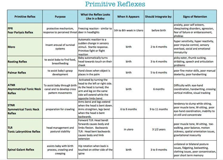 What Are the Primitive Reflexes and How Are They Useful?